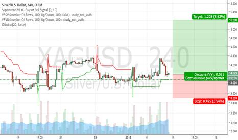 XAGUSD: XAGUSD buy