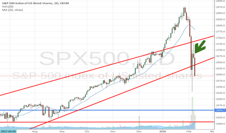 SPX500: Some trade that BigPOW triggered today