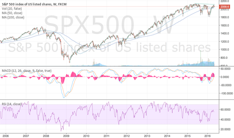 SPX500: Tighten your seatbelt folks