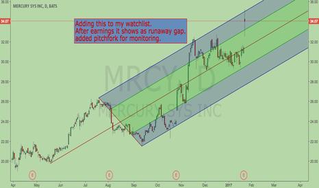 MRCY: pitchfork for monitoring
