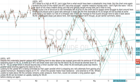 USOIL: USOIL:WTI Approaching first downside target - be ready to close