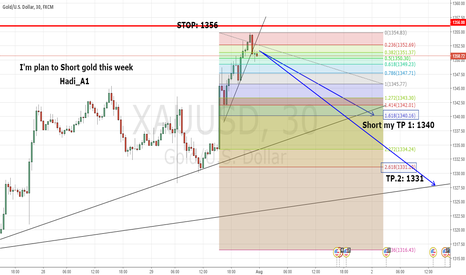 XAUUSD: Shot gold for this week