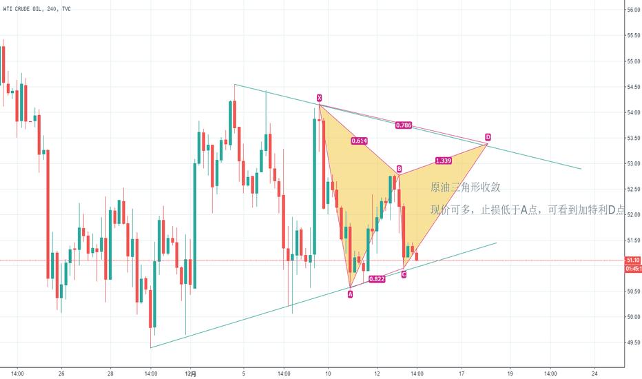 USOIL: 原油三角形收敛,加特利C点看多