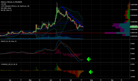 NOTEBTC: Dnotes needs a good correction.