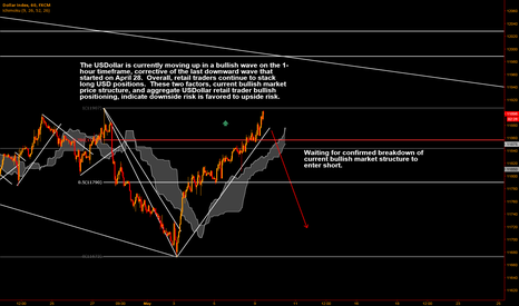 USDOLLAR: Retail Trader Positioning and Market Structure Favor USD Shorts
