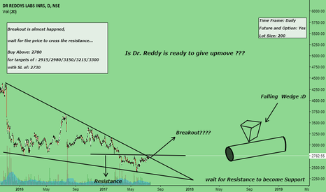 DRREDDY: Is Dr. Reddy Ready to give big Upmove ???