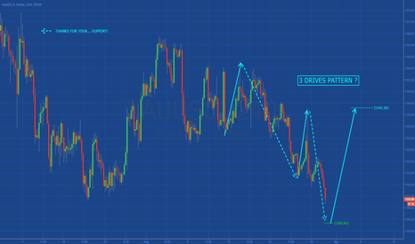 XAUUSD: GOLD: 3D PATTERN IN FORMATION?