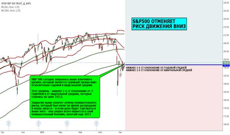 SPY: МАКРО ОБЗОР: S&P 500 ОТМЕНЯЕТ РИСК ДВИЖЕНИЯ ВНИЗ