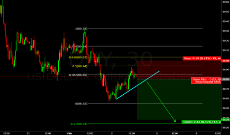 DXY: dxy  what i expect from Nonfarm Payrolls 02/02/18 bear flag