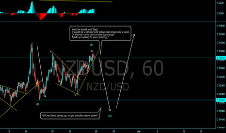 NZDUSD: Possible sell setup on KIWI, looks like longer term upside