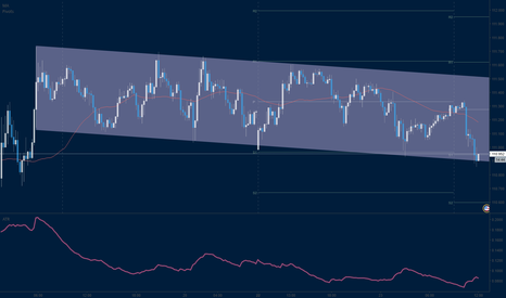 USDJPY: Play The Break?