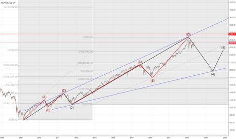 SPX: Сиплый пойдёт на 2000
