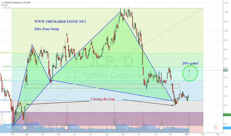 JCP: Another Elite Zone setup with huge score!