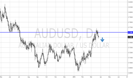 AUDUSD: AUDUSD SHORT - week from 27Mar16