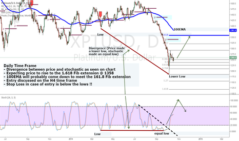 XPTUSD: Platinum/USD to 1340 or higher