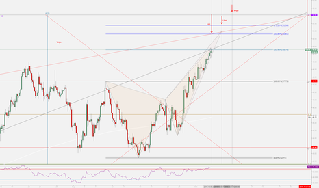 USOIL: Possible Reversal Time for US oil.