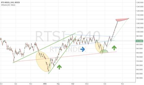 RTSI: РТС (riu6) продолжение (июль-сентябрь)