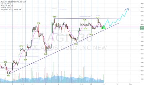AGI: agi to break up