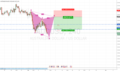 AUDUSD: AUD USD potential cypher pattern