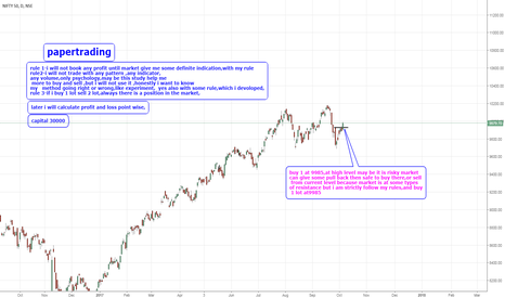 NIFTY: nifty paper trading