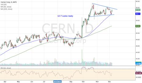 CERN: CERN