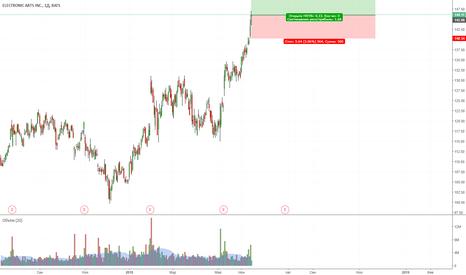 EA: #smart4trader #buy