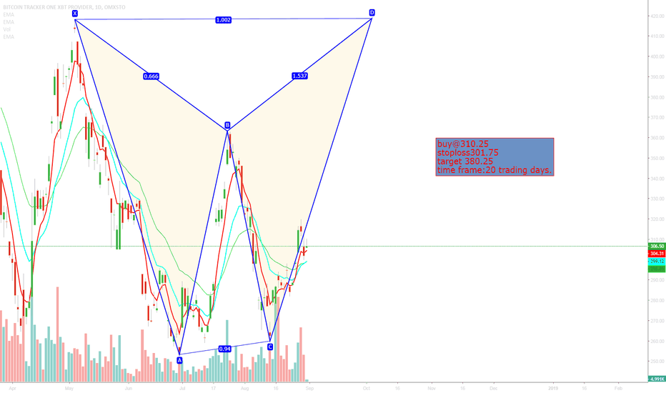 BITCOIN_XBT: looks like bat is drawn with scale than it appears.. BAT is BAT