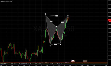 XAUUSD: Gold 1h chart Bat pattern