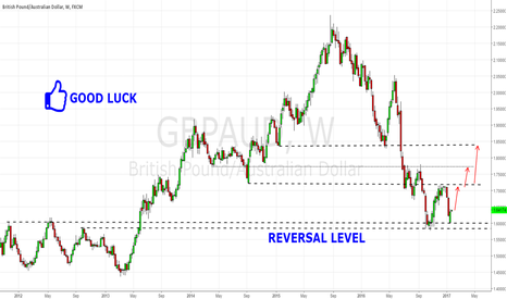 GBPAUD: GBP/AUD Reversed from Reversal Zone