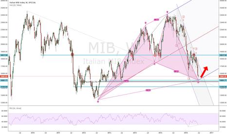 MIB: MIB Go UP