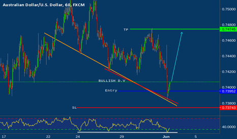 AUDUSD: AUD/USD bouncing up nicely, remain bullish