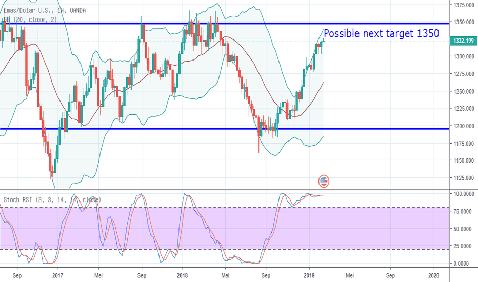 XAUUSD: GOLD possible next target 1350