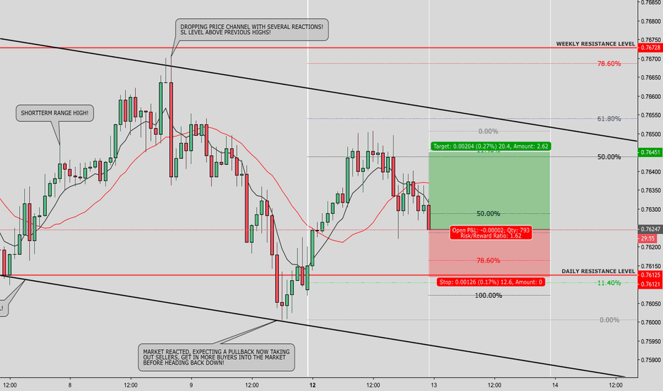 CADCHF: CADCHF - INTRADAY - 12. NOVEMBER 2018