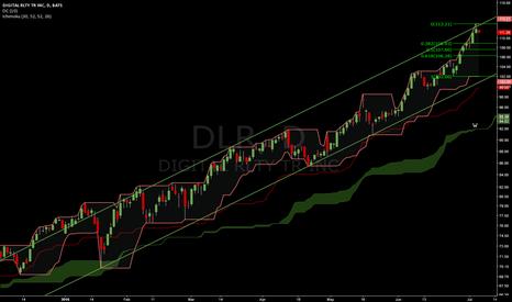 DLR: Profit taken