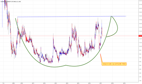 BURNPUR: burnpur cup and handle