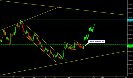 EURNZD: EURNZD Watch for breakout.