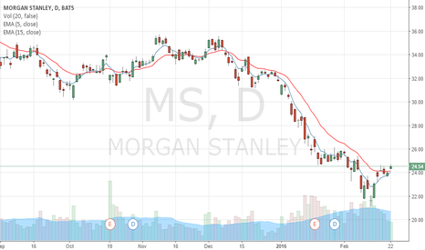 MS: MS cooking for complete technical reversal