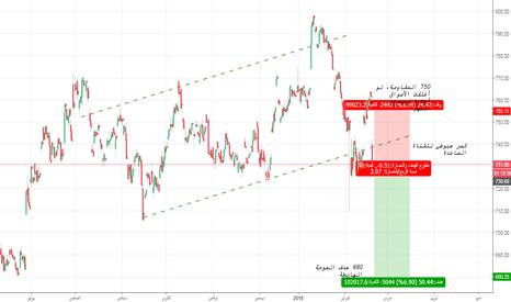 HSBA: أسهم بنك HSBC تنخفض بعد نتائج الأعمال المخيبة للآمال