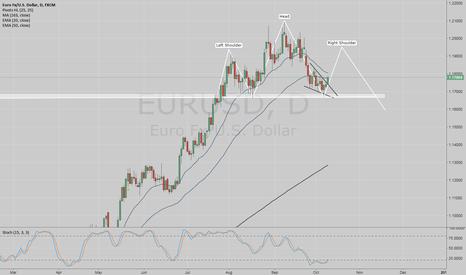 EURUSD: EU possible moves