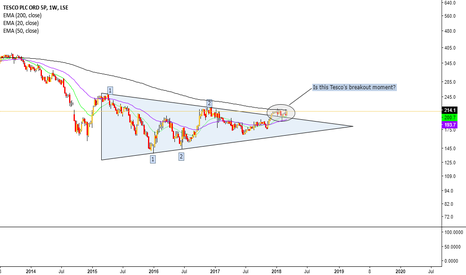 TSCO: Is this Tesco's breakout moment?