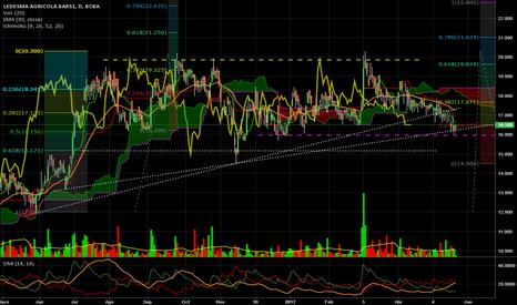 LEDE: Corrigiendo lineas de tendencia.