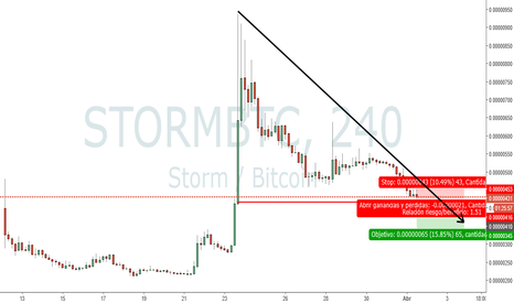 STORMBTC: STORMBTC, poco que añadir, cortos...