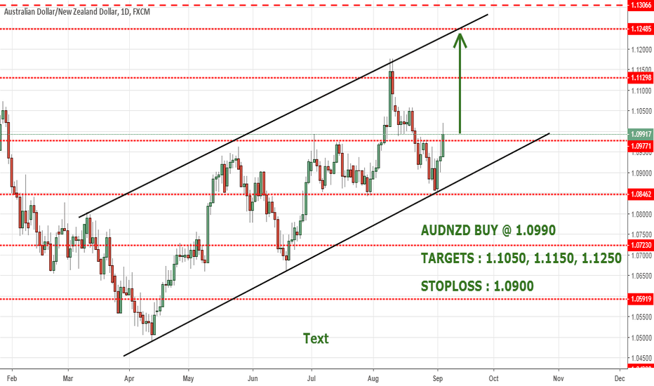 AUDNZD: AUDNZD : LONG TERM SETUP