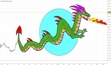 TCS: TCS Dragon