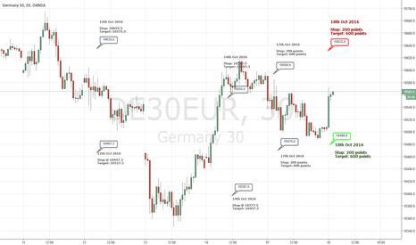 DE30EUR: DE30EUR - Trading Levels for 18th Oct 2016.