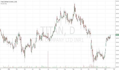 TITAN: Titan beaking the range after consolidatoin!