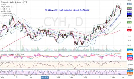 CYH: CYH