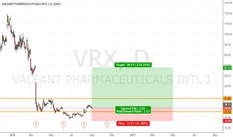 VRX: Long VRX