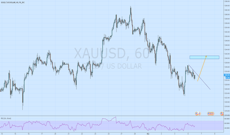 XAUUSD: XAUUSD looking for more upside