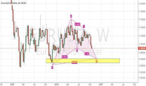 EURUSD: EURUSD potential harmonic inW